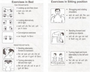 vertigo exercise Dr Manish Sinha, DM ( Neurology ), Panchkula, Chandigarh